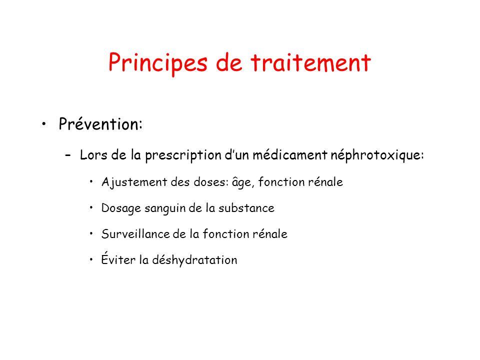 Principes de traitement Prévention: –Lors de la prescription dun médicament néphrotoxique: Ajustement des doses: âge, fonction rénale Dosage sanguin d