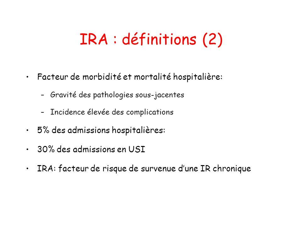 IRA : définitions (2) Facteur de morbidité et mortalité hospitalière: –Gravité des pathologies sous-jacentes –Incidence élevée des complications 5% de