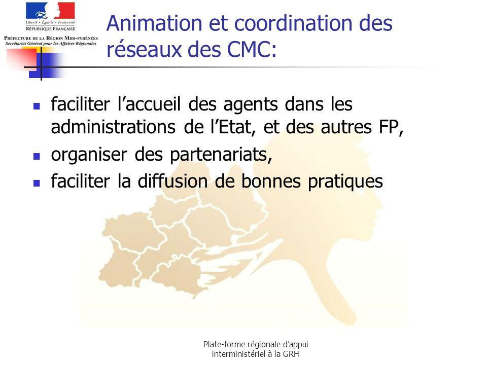 Plate-forme régionale dappui interministériel à la GRH Animation et coordination des réseaux des CMC: faciliter laccueil des agents dans les administr
