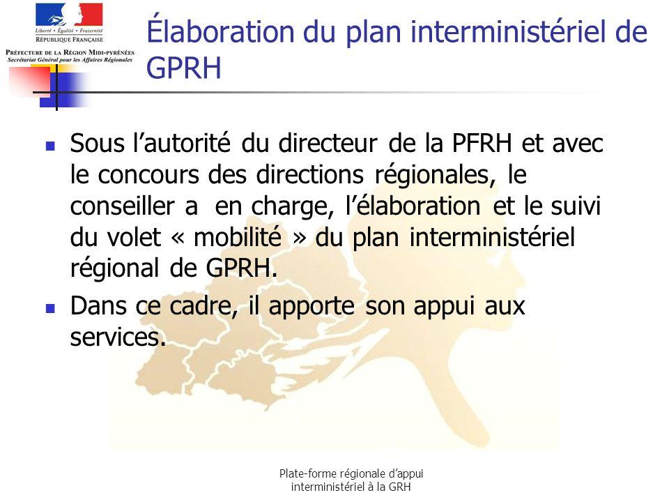 Plate-forme régionale dappui interministériel à la GRH Élaboration du plan interministériel de GPRH Sous lautorité du directeur de la PFRH et avec le