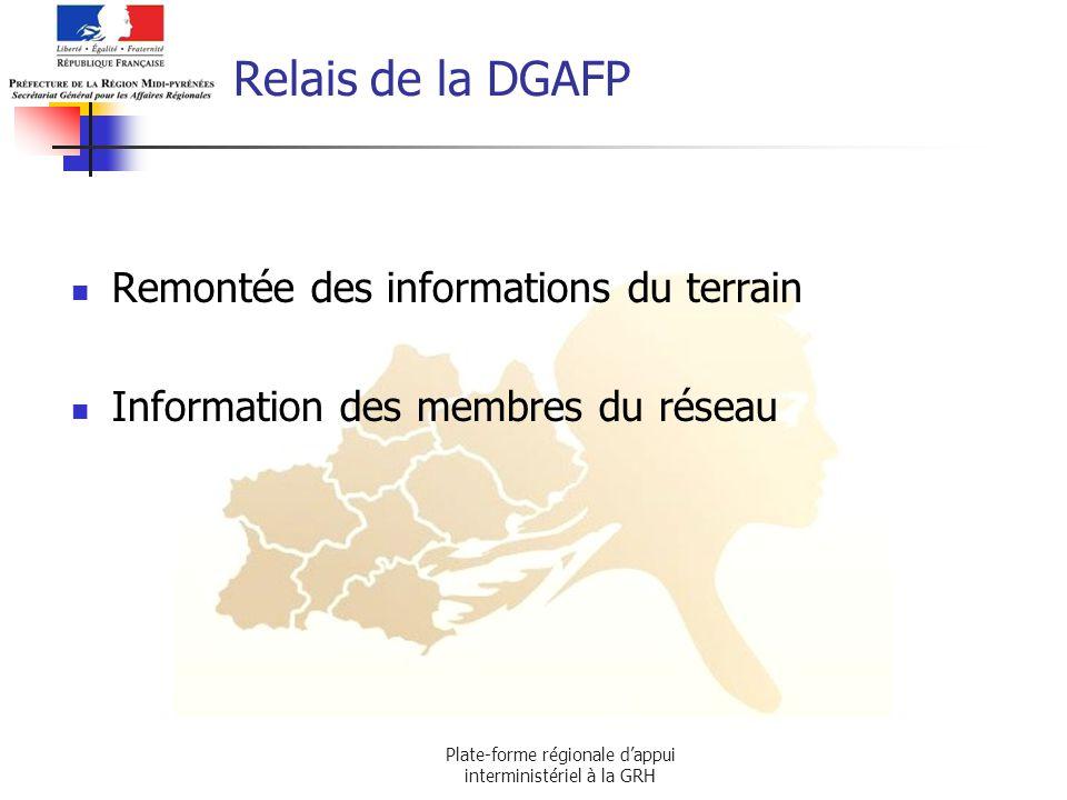 Plate-forme régionale dappui interministériel à la GRH Relais de la DGAFP Remontée des informations du terrain Information des membres du réseau
