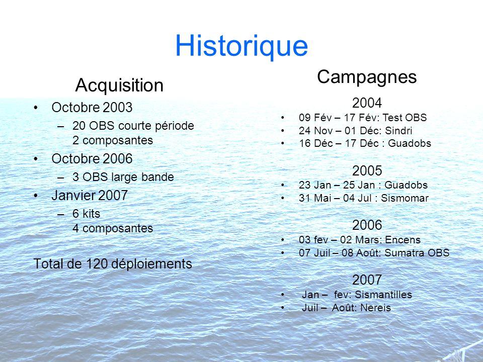 Historique Acquisition Octobre 2003 –20 OBS courte période 2 composantes Octobre 2006 –3 OBS large bande Janvier 2007 –6 kits 4 composantes Total de 120 déploiements Campagnes 2004 09 Fév – 17 Fév: Test OBS 24 Nov – 01 Déc: Sindri 16 Déc – 17 Déc : Guadobs 2005 23 Jan – 25 Jan : Guadobs 31 Mai – 04 Jul : Sismomar 2006 03 fev – 02 Mars: Encens 07 Juil – 08 Août: Sumatra OBS 2007 Jan – fev: Sismantilles Juil – Août: Nereis