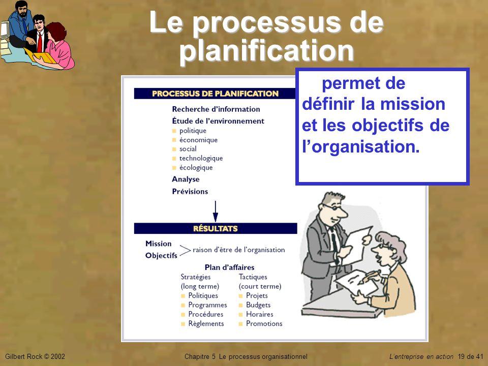 Chapitre 5 Le processus organisationnelGilbert Rock © 2002Lentreprise en action 19 de 41 Le processus de planification permet de définir la mission et