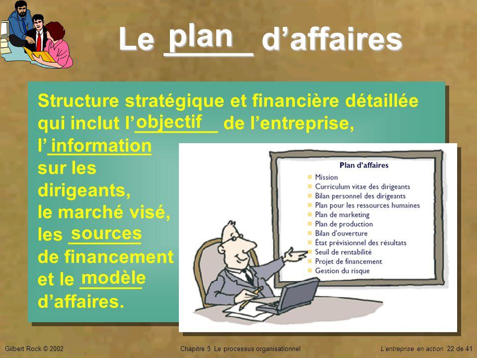 Chapitre 5 Le processus organisationnelGilbert Rock © 2002Lentreprise en action 22 de 41 Le _____ daffaires Structure stratégique et financière détail