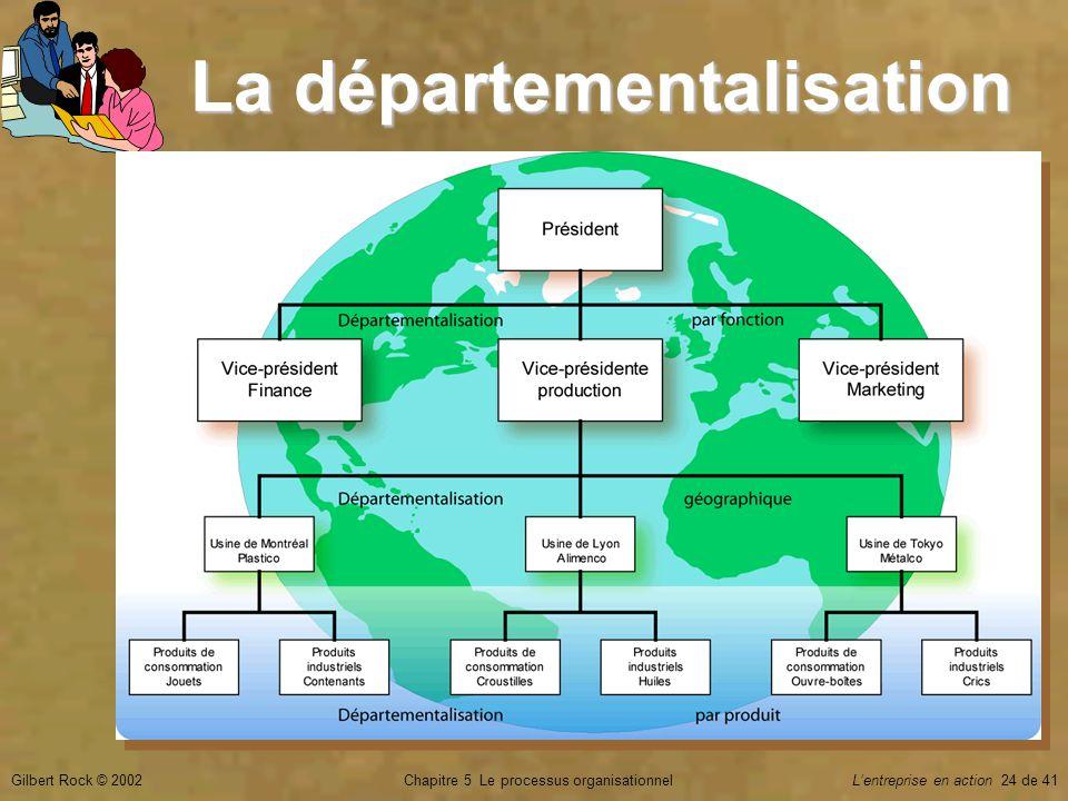 Chapitre 5 Le processus organisationnelGilbert Rock © 2002Lentreprise en action 24 de 41 La départementalisation