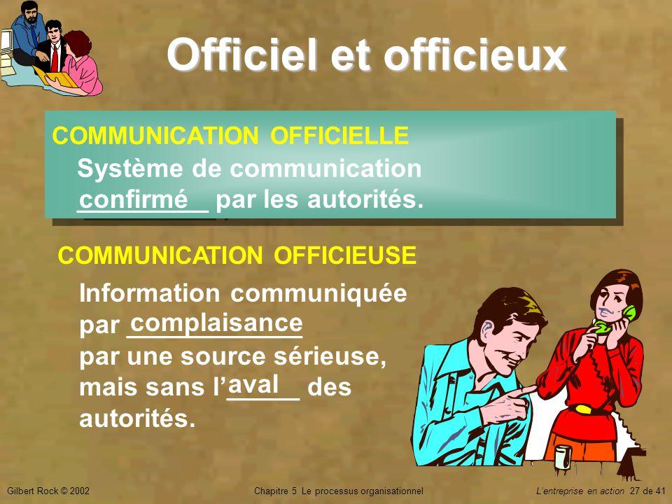 Chapitre 5 Le processus organisationnelGilbert Rock © 2002Lentreprise en action 27 de 41 Officiel et officieux COMMUNICATION OFFICIELLE Système de com