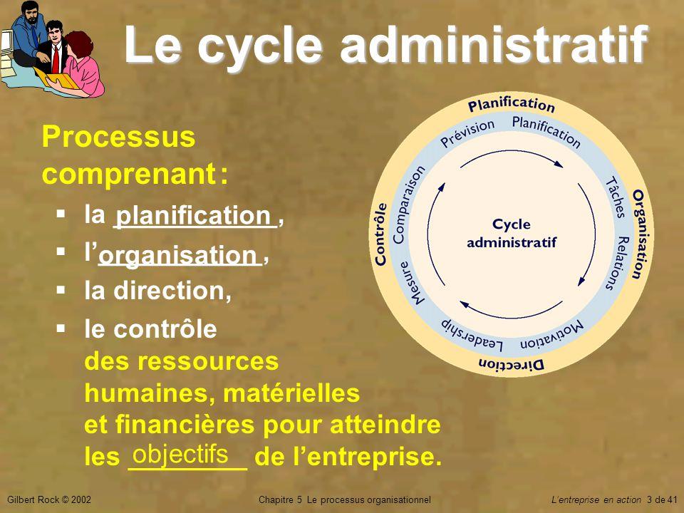 Chapitre 5 Le processus organisationnelGilbert Rock © 2002Lentreprise en action 3 de 41 Le cycle administratif Processus comprenant : la ___________,