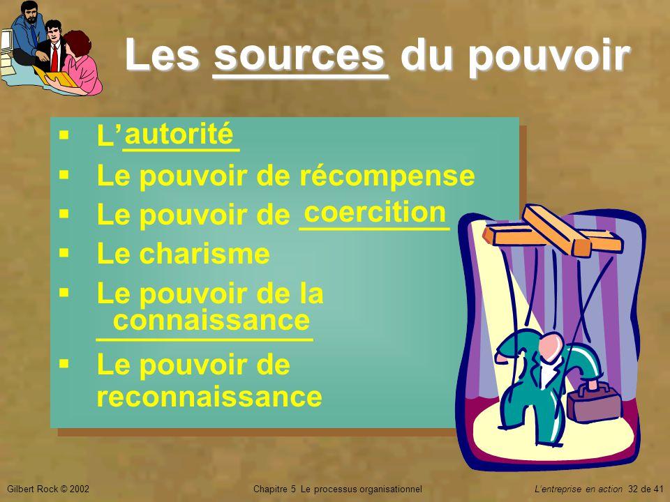 Chapitre 5 Le processus organisationnelGilbert Rock © 2002Lentreprise en action 32 de 41 Les _______ du pouvoir L_______ Le pouvoir de récompense Le p