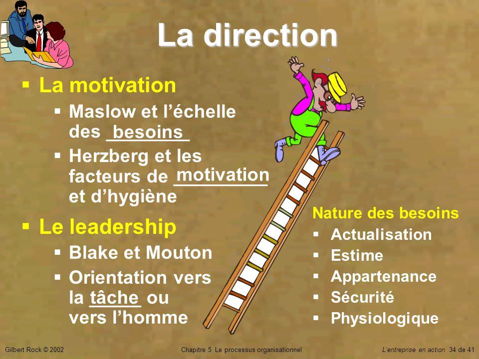 Chapitre 5 Le processus organisationnelGilbert Rock © 2002Lentreprise en action 34 de 41 La motivation Maslow et léchelle des ________ Herzberg et les