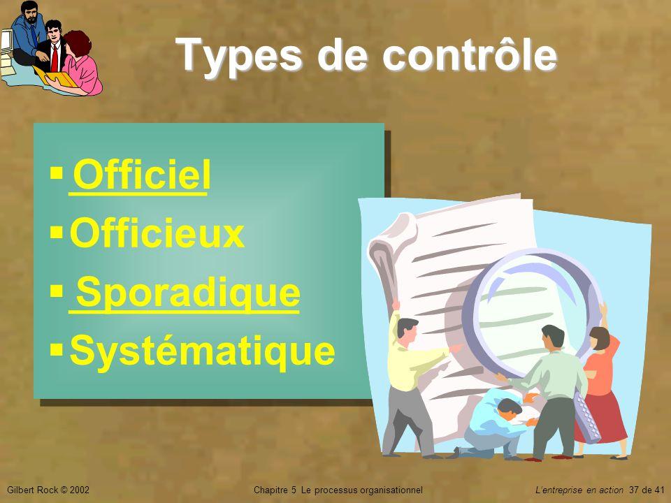 Chapitre 5 Le processus organisationnelGilbert Rock © 2002Lentreprise en action 37 de 41 Types de contrôle ______ Officieux __________ Systématique __