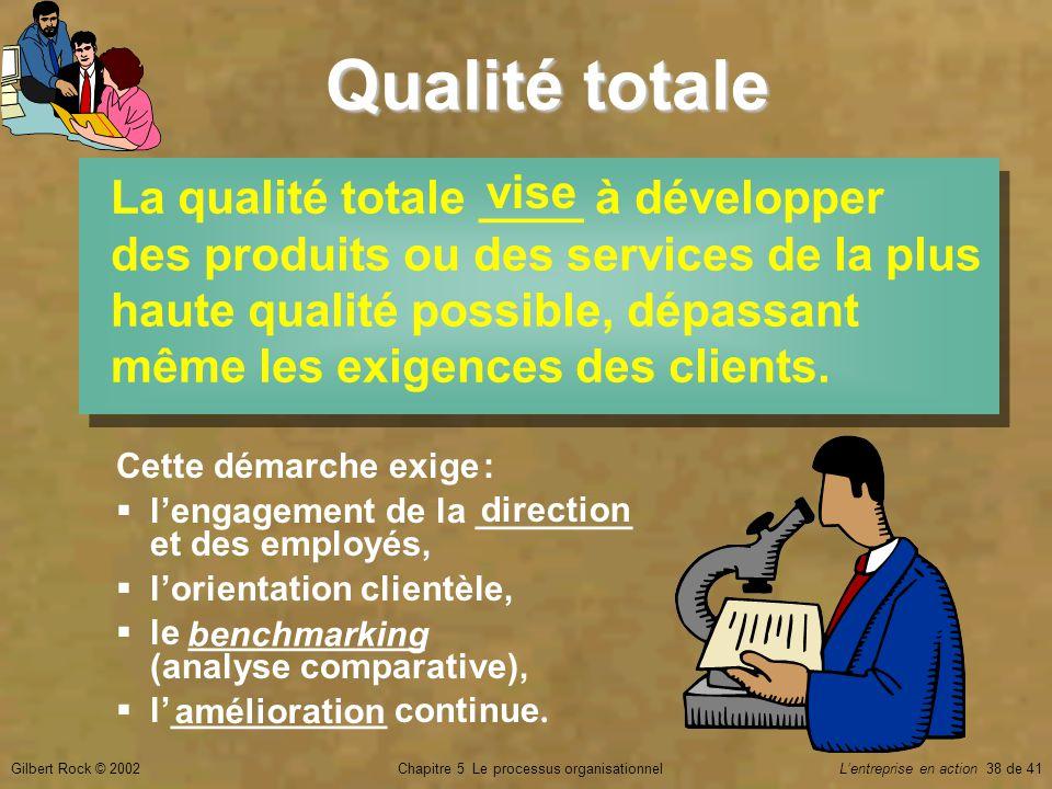 Chapitre 5 Le processus organisationnelGilbert Rock © 2002Lentreprise en action 38 de 41 Qualité totale La qualité totale ____ à développer des produi
