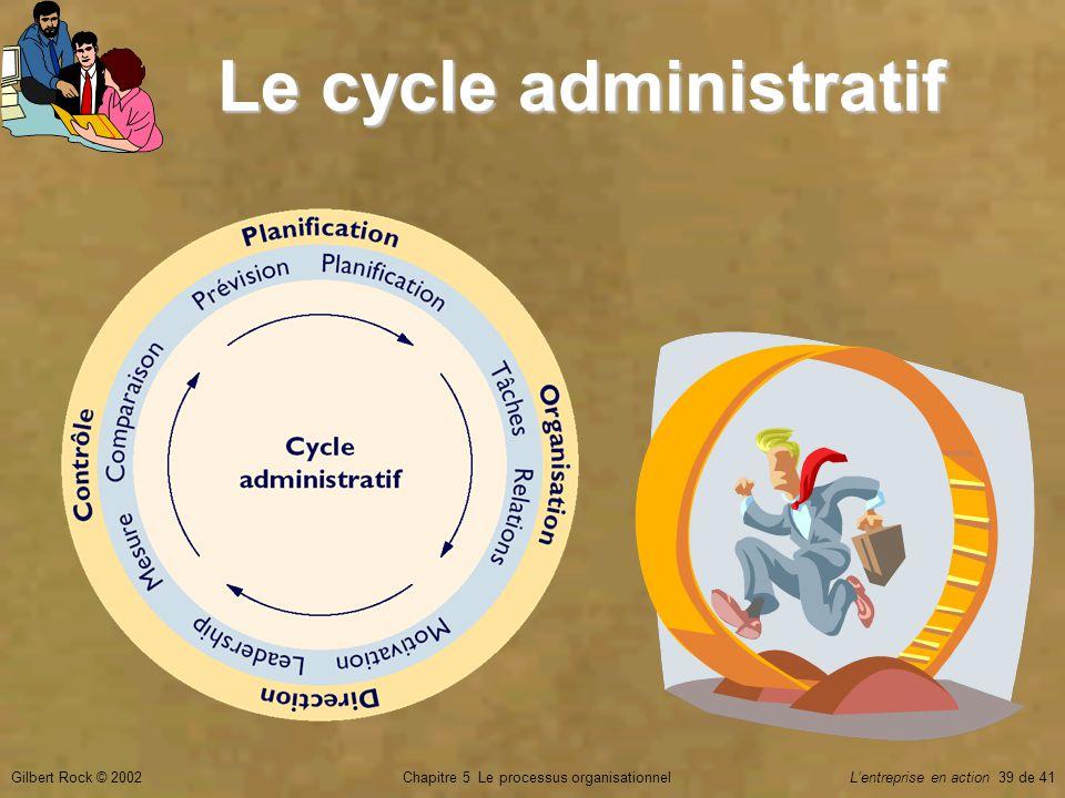 Chapitre 5 Le processus organisationnelGilbert Rock © 2002Lentreprise en action 39 de 41 Le cycle administratif