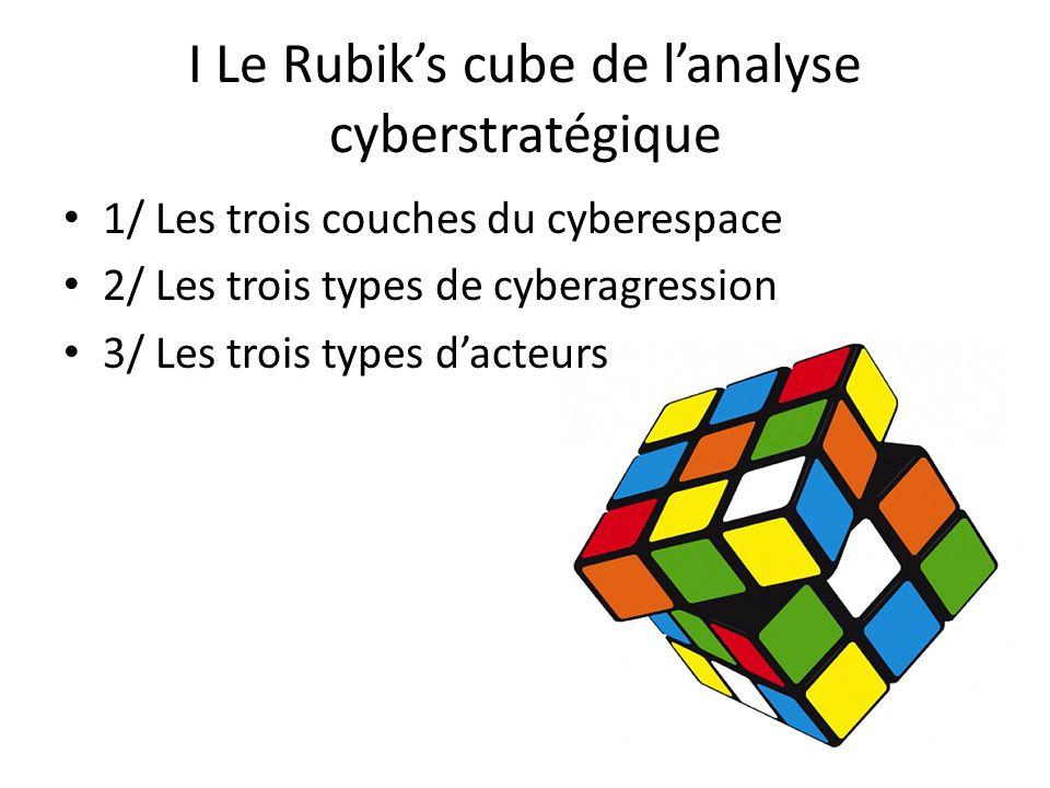I Le Rubiks cube de lanalyse cyberstratégique 1/ Les trois couches du cyberespace 2/ Les trois types de cyberagression 3/ Les trois types dacteurs