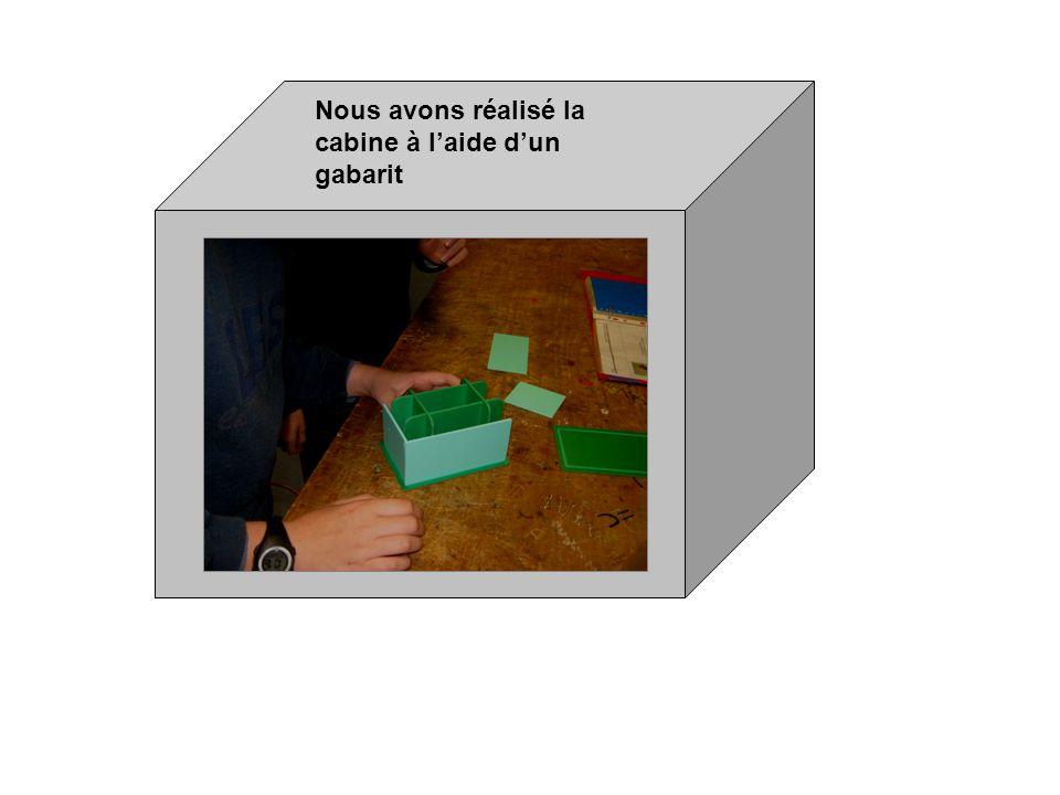 Travail réalisé par Camille et Amandine 6°2