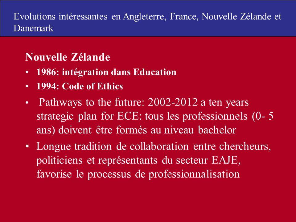 Nouvelle Zélande 1986: intégration dans Education 1994: Code of Ethics Pathways to the future: 2002-2012 a ten years strategic plan for ECE: tous les