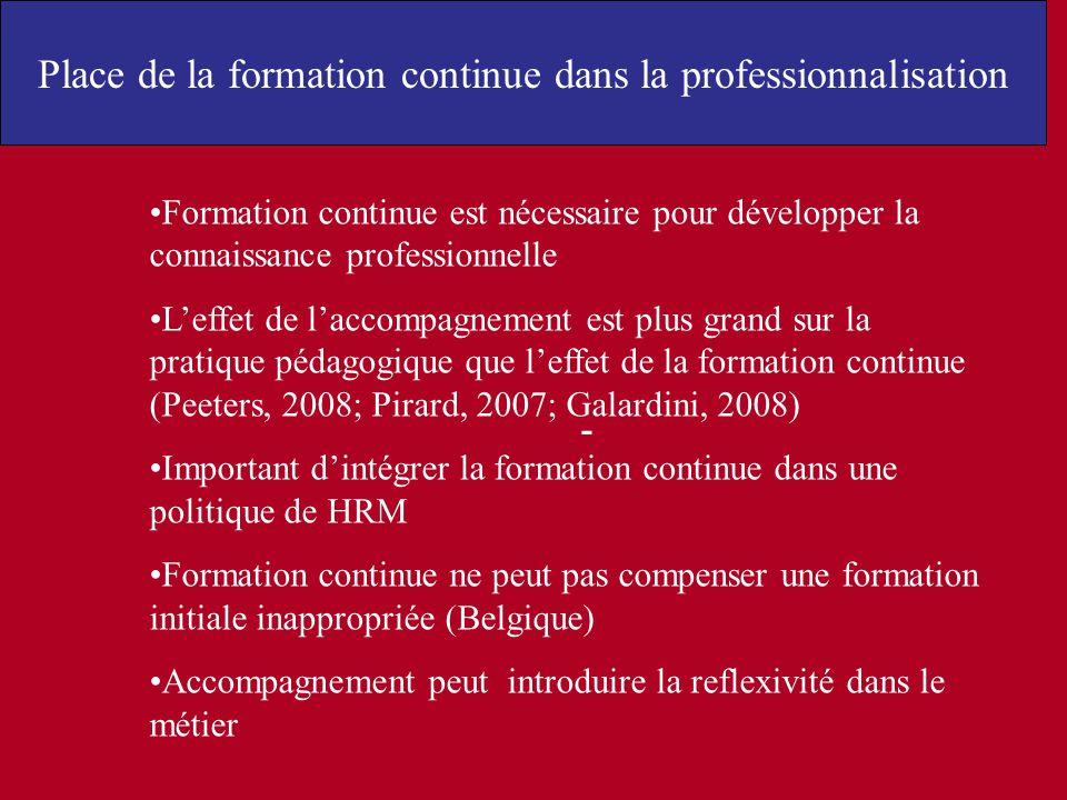 Place de la formation continue dans la professionnalisation - Formation continue est nécessaire pour développer la connaissance professionnelle Leffet