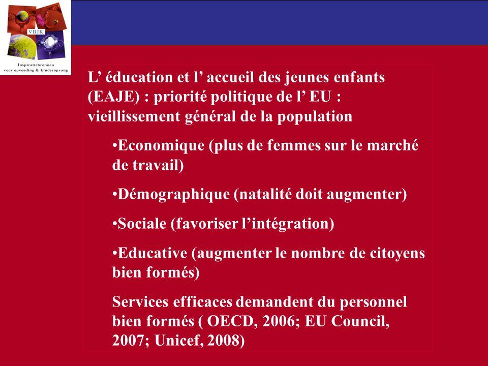 L éducation et l accueil des jeunes enfants (EAJE) : priorité politique de l EU : vieillissement général de la population Economique (plus de femmes s
