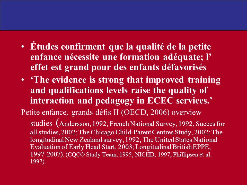 Études confirment que la qualité de la petite enfance nécessite une formation adéquate; l effet est grand pour des enfants défavorisés The evidence is