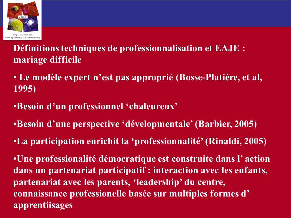 Définitions techniques de professionnalisation et EAJE : mariage difficile Le modèle expert nest pas approprié (Bosse-Platière, et al, 1995) Besoin du