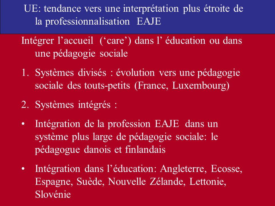 UE: tendance vers une interprétation plus étroite de la professionnalisation EAJE Intégrer laccueil (care) dans l éducation ou dans une pédagogie soci