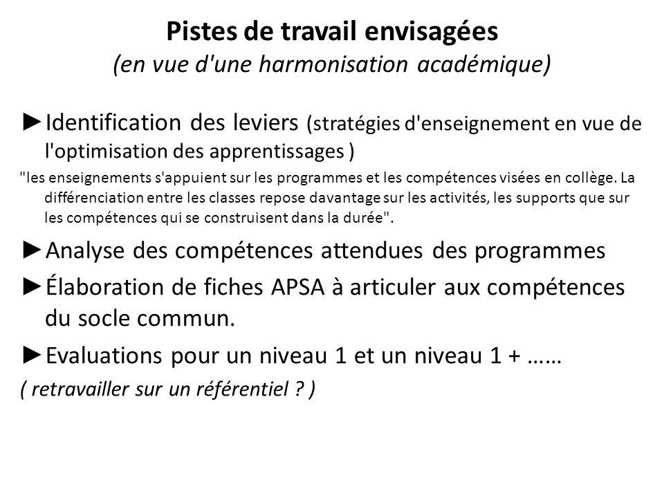 Pistes de travail envisagées (en vue d'une harmonisation académique) Identification des leviers (stratégies d'enseignement en vue de l'optimisation de