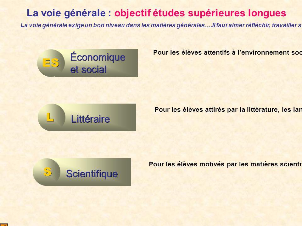 Bacs généraux La voie générale : objectif études supérieures longues La voie générale exige un bon niveau dans les matières générales….Il faut aimer r