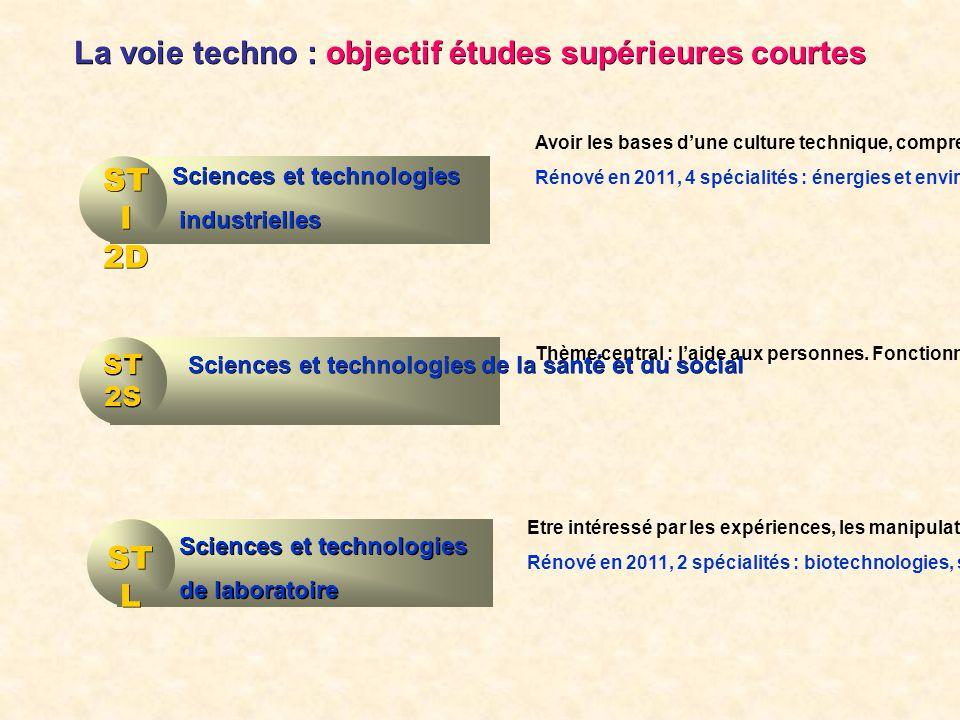 La voie techno : objectif études supérieures courtes Bacs technologiques ST L ST L Sciences et technologies de laboratoire Etre intéressé par les expé