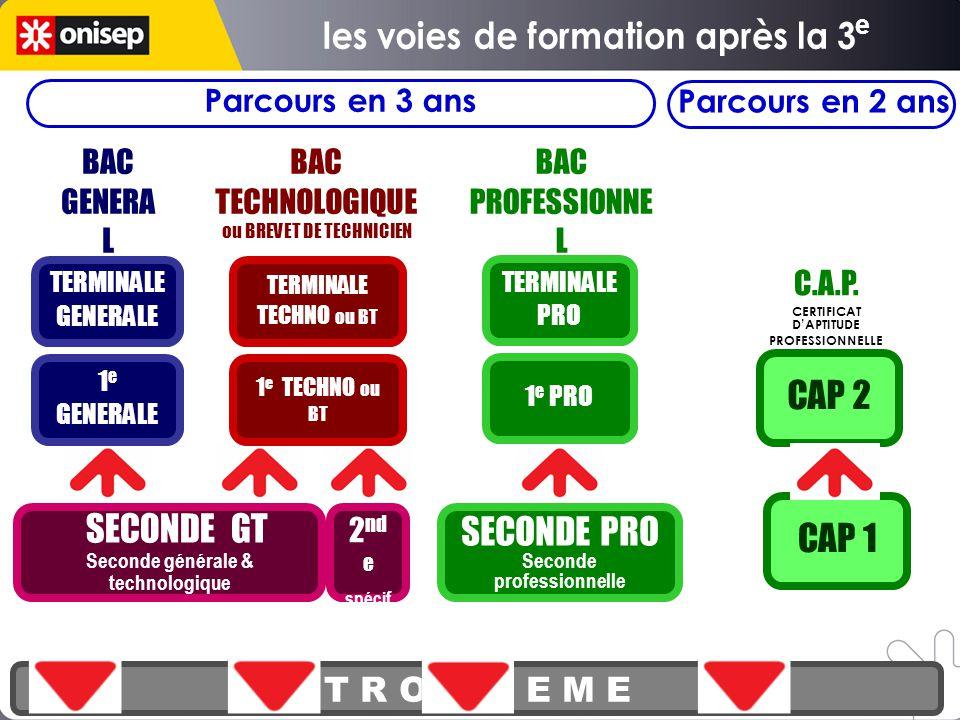 SECONDE PRO Seconde professionnelle T R O I S I E M E SECONDE GT Seconde générale & technologique 1 e PRO TERMINALE PRO CAP 1 CAP 2 12 3 BAC GENERA L