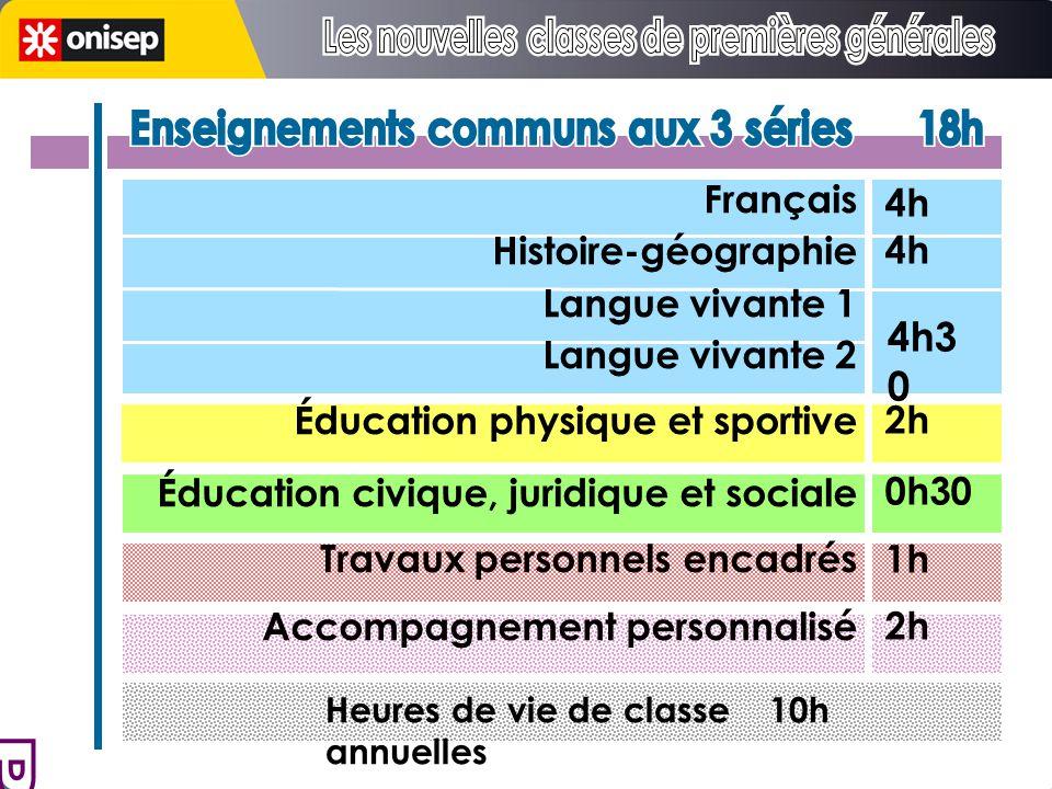 4h3 0 Français Histoire-géographie Langue vivante 1 Langue vivante 2 Éducation physique et sportive Éducation civique, juridique et sociale Travaux pe
