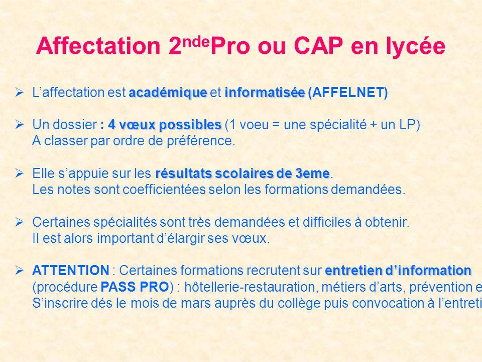 Affectation 2 nde Pro ou CAP en lycée académiqueinformatisée Laffectation est académique et informatisée (AFFELNET) 4 vœux possibles Un dossier : 4 vœ
