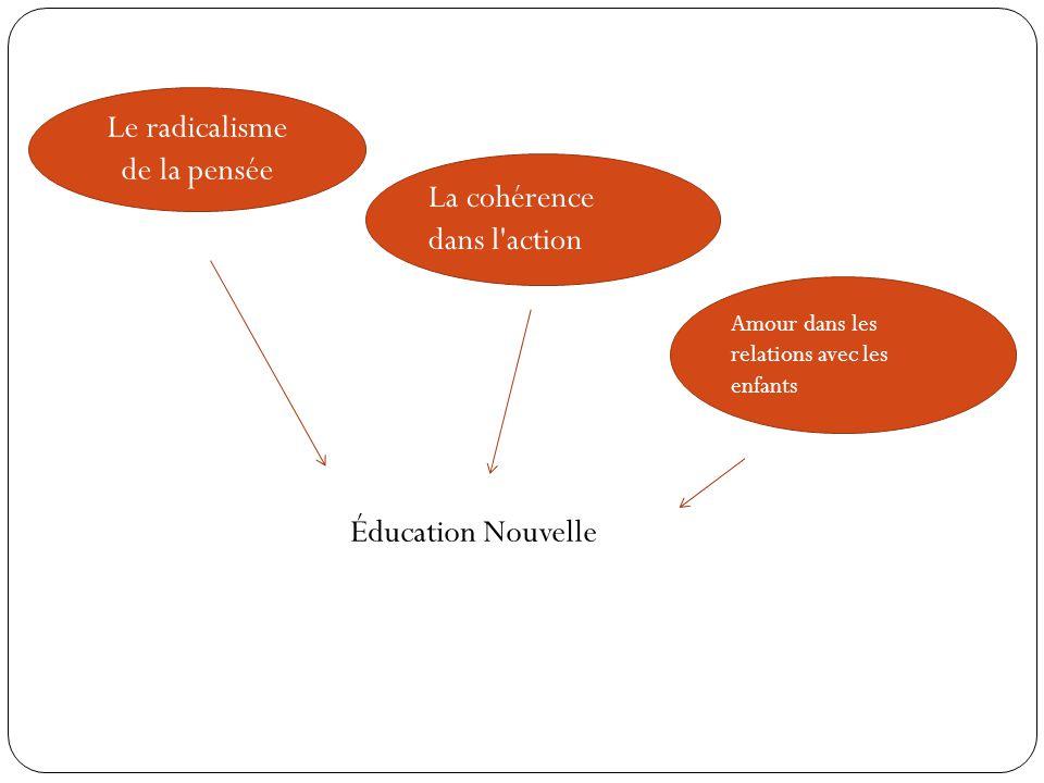 Le radicalisme de la pensée La cohérence dans l'action Amour dans les relations avec les enfants Éducation Nouvelle