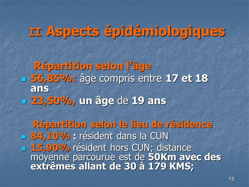 13 II Aspects épidémiologiques II Aspects épidémiologiques Répartition selon lâge Répartition selon lâge 56,85%: âge compris entre 17 et 18 ans 56,85%