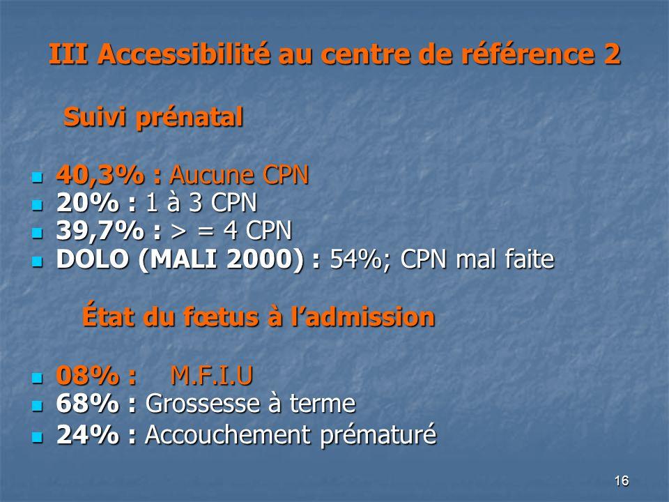 16 III Accessibilité au centre de référence 2 Suivi prénatal Suivi prénatal 40,3% : Aucune CPN 40,3% : Aucune CPN 20% : 1 à 3 CPN 20% : 1 à 3 CPN 39,7