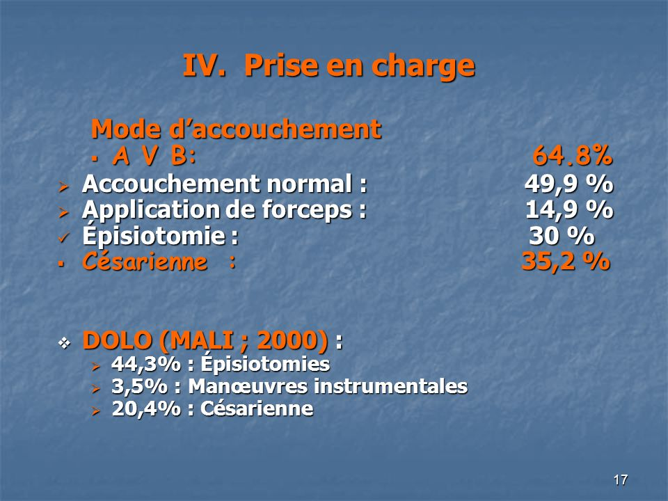 17 IV. Prise en charge Mode daccouchement A V B: 64.8% A V B: 64.8% Accouchement normal :49,9 % Accouchement normal :49,9 % Application de forceps : 1