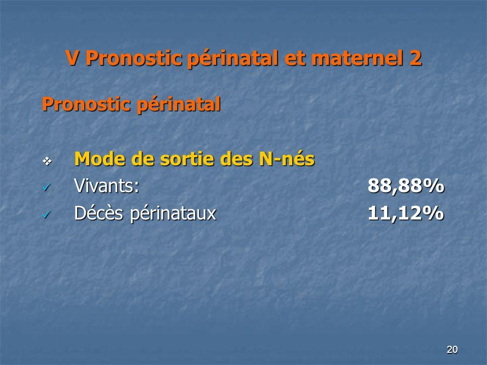 20 V Pronostic périnatal et maternel 2 Pronostic périnatal Mode de sortie des N-nés Mode de sortie des N-nés Vivants: 88,88% Vivants: 88,88% Décès pér