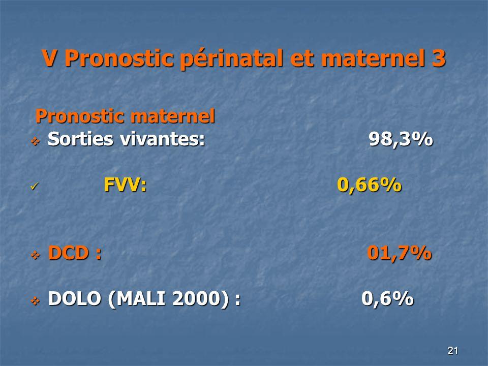 21 V Pronostic périnatal et maternel 3 Pronostic maternel Pronostic maternel Sorties vivantes: 98,3% Sorties vivantes: 98,3% FVV: 0,66% FVV: 0,66% DCD
