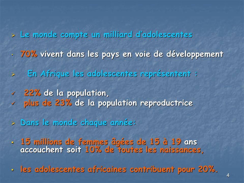 4 Le monde compte un milliard dadolescentes Le monde compte un milliard dadolescentes 70% vivent dans les pays en voie de développement 70% vivent dan