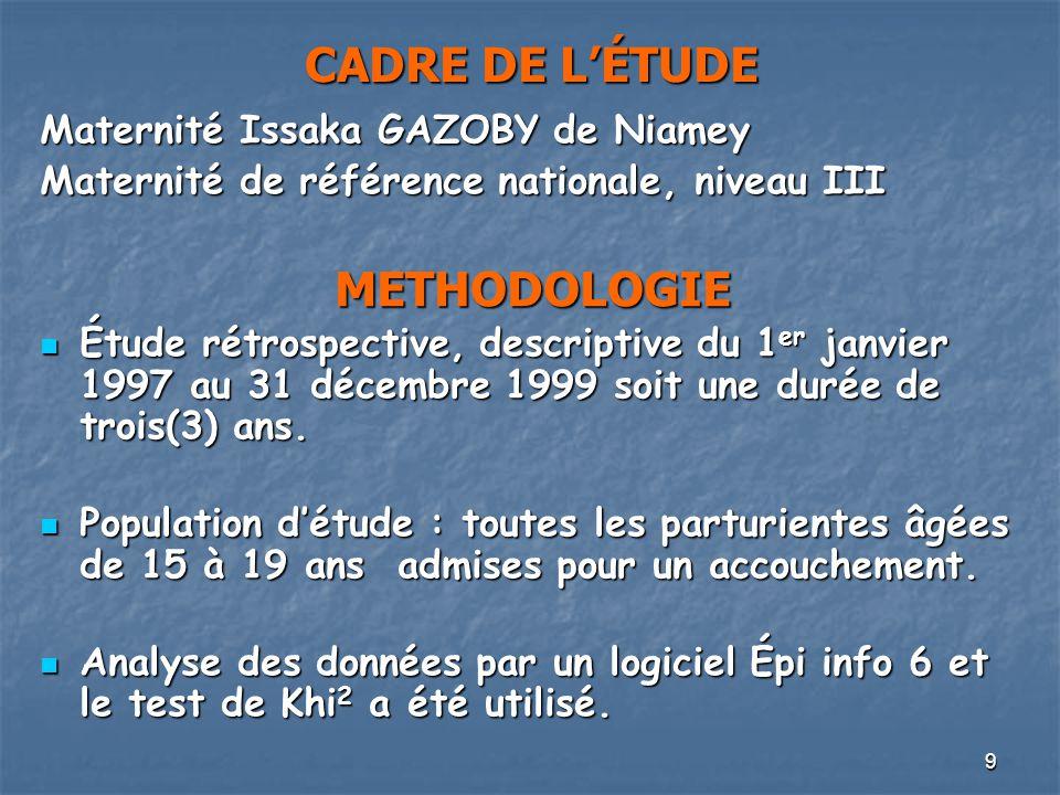 9 CADRE DE LÉTUDE Maternité Issaka GAZOBY de Niamey Maternité de référence nationale, niveau III METHODOLOGIE METHODOLOGIE Étude rétrospective, descri