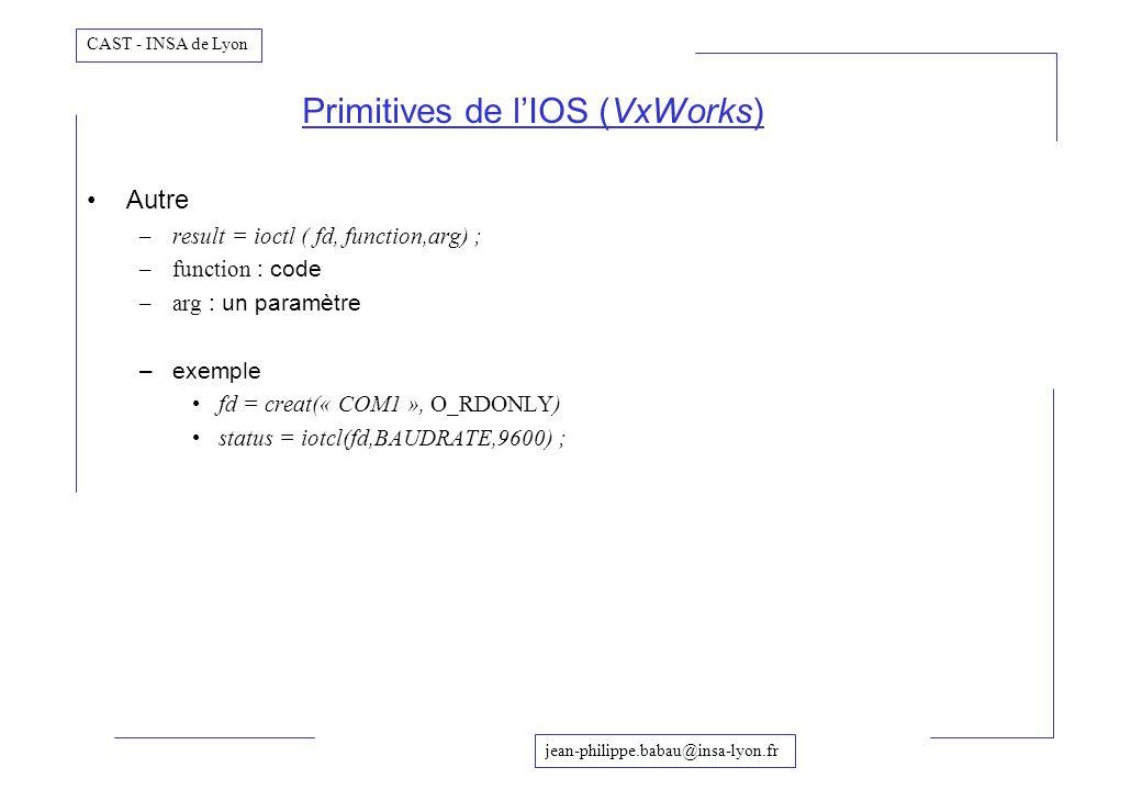 jean-philippe.babau@insa-lyon.fr CAST - INSA de Lyon Primitives de lIOS (VxWorks) Autre –result = ioctl ( fd, function,arg) ; –function : code –arg :