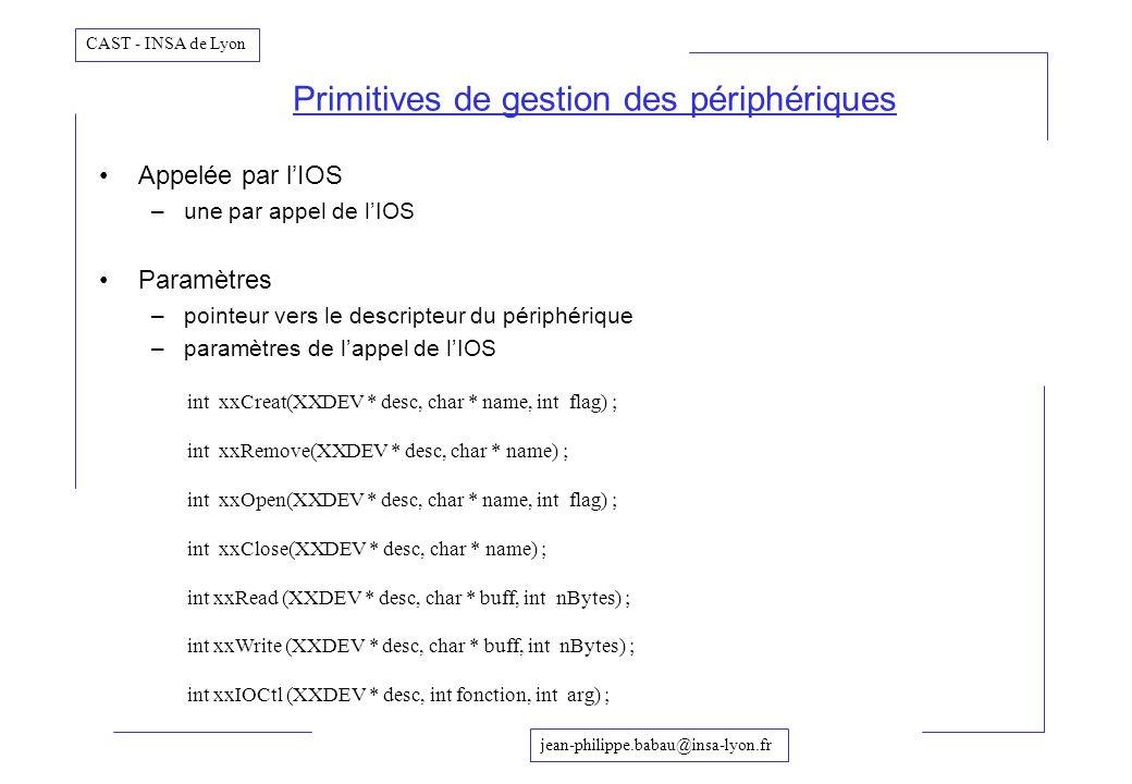 jean-philippe.babau@insa-lyon.fr CAST - INSA de Lyon Primitives de gestion des périphériques Appelée par lIOS –une par appel de lIOS Paramètres –point