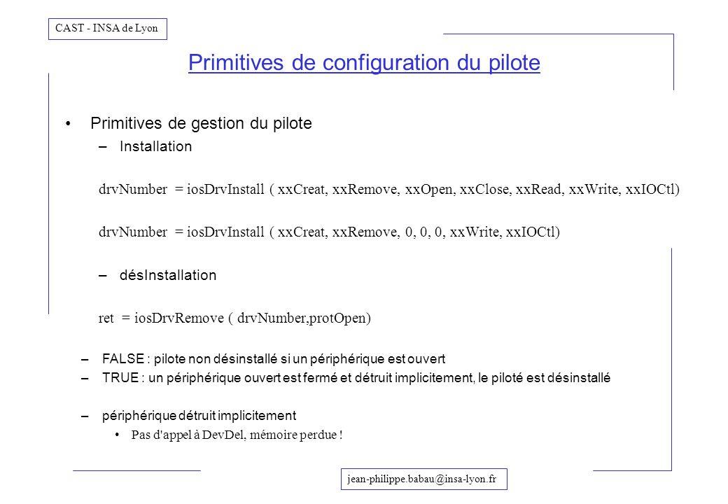 jean-philippe.babau@insa-lyon.fr CAST - INSA de Lyon Primitives de configuration du pilote Primitives de gestion du pilote –Installation drvNumber = i