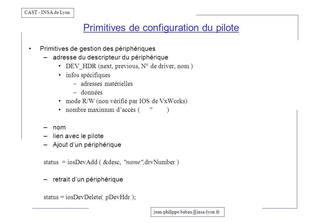 jean-philippe.babau@insa-lyon.fr CAST - INSA de Lyon Primitives de configuration du pilote Primitives de gestion des périphériques –adresse du descrip