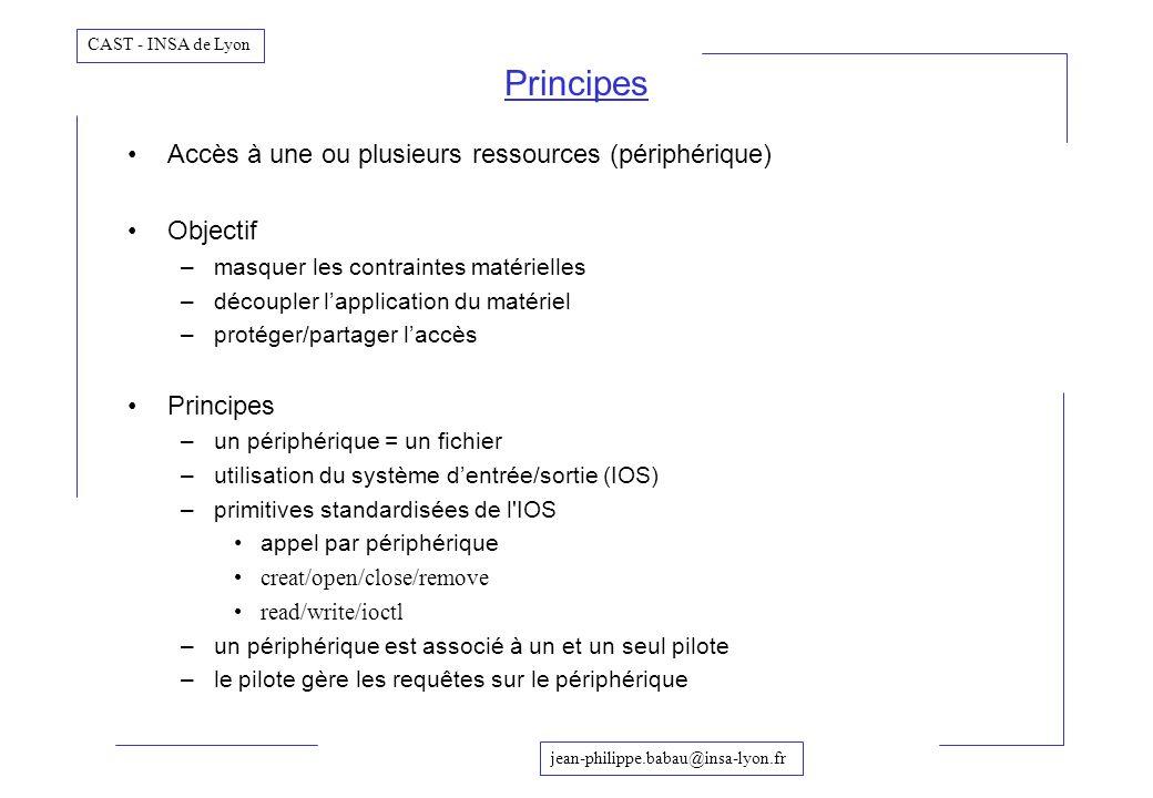 jean-philippe.babau@insa-lyon.fr CAST - INSA de Lyon Principes Accès à une ou plusieurs ressources (périphérique) Objectif –masquer les contraintes ma
