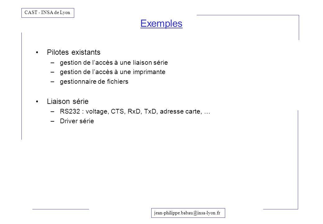 jean-philippe.babau@insa-lyon.fr CAST - INSA de Lyon Exemples Pilotes existants –gestion de laccès à une liaison série –gestion de laccès à une imprim