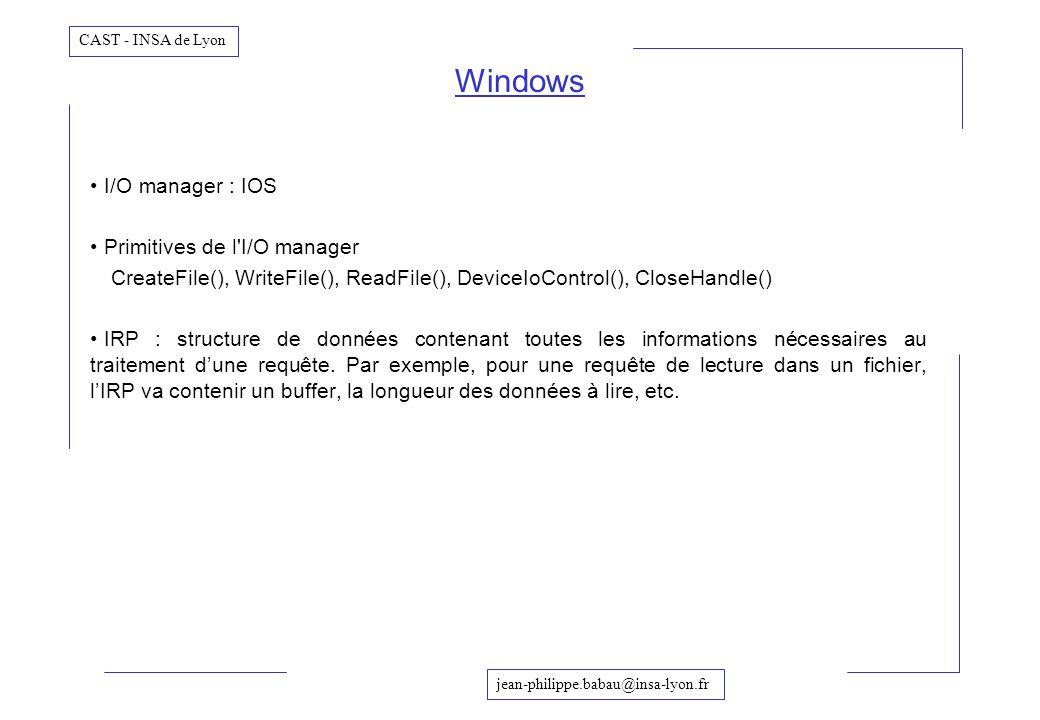 jean-philippe.babau@insa-lyon.fr CAST - INSA de Lyon Windows I/O manager : IOS Primitives de l'I/O manager CreateFile(), WriteFile(), ReadFile(), Devi