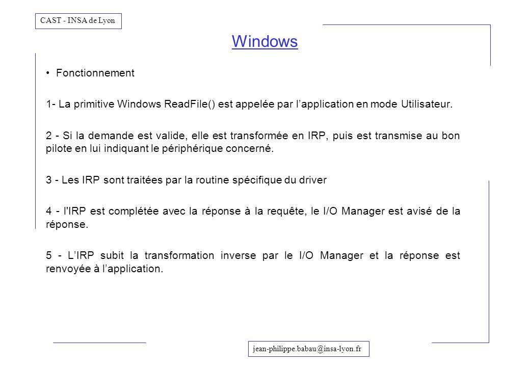 jean-philippe.babau@insa-lyon.fr CAST - INSA de Lyon Windows Fonctionnement 1- La primitive Windows ReadFile() est appelée par lapplication en mode Ut