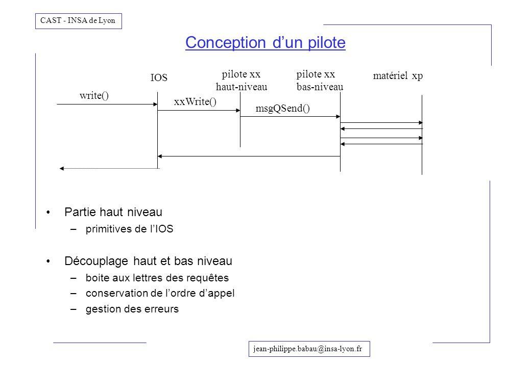 jean-philippe.babau@insa-lyon.fr CAST - INSA de Lyon Conception dun pilote Partie haut niveau –primitives de lIOS Découplage haut et bas niveau –boite