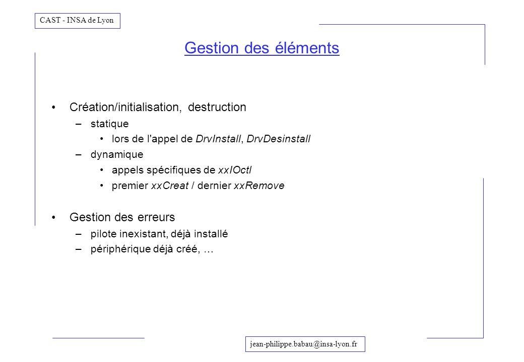 jean-philippe.babau@insa-lyon.fr CAST - INSA de Lyon Gestion des éléments Création/initialisation, destruction –statique lors de l'appel de DrvInstall