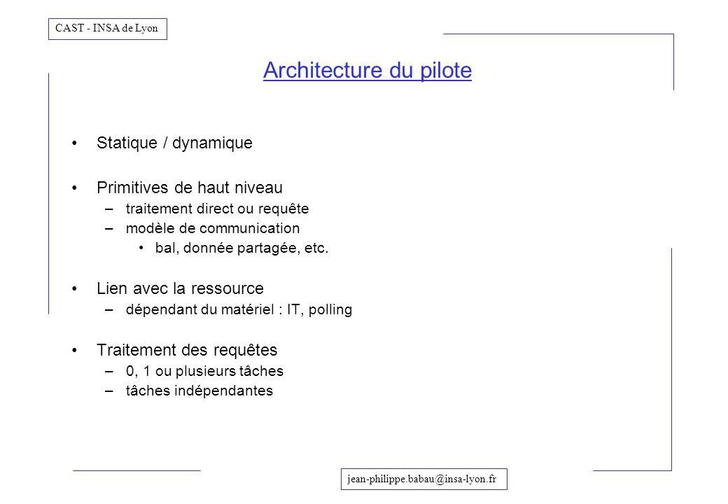 jean-philippe.babau@insa-lyon.fr CAST - INSA de Lyon Architecture du pilote Statique / dynamique Primitives de haut niveau –traitement direct ou requê