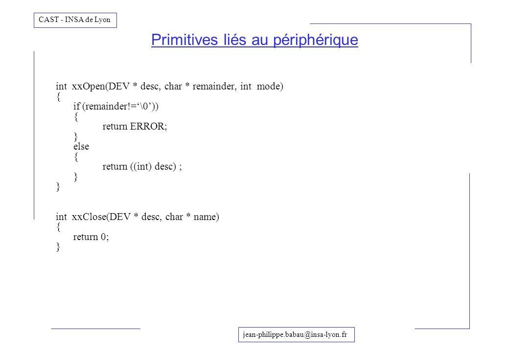 jean-philippe.babau@insa-lyon.fr CAST - INSA de Lyon Primitives liés au périphérique int xxOpen(DEV * desc, char * remainder, int mode) { if (remainde